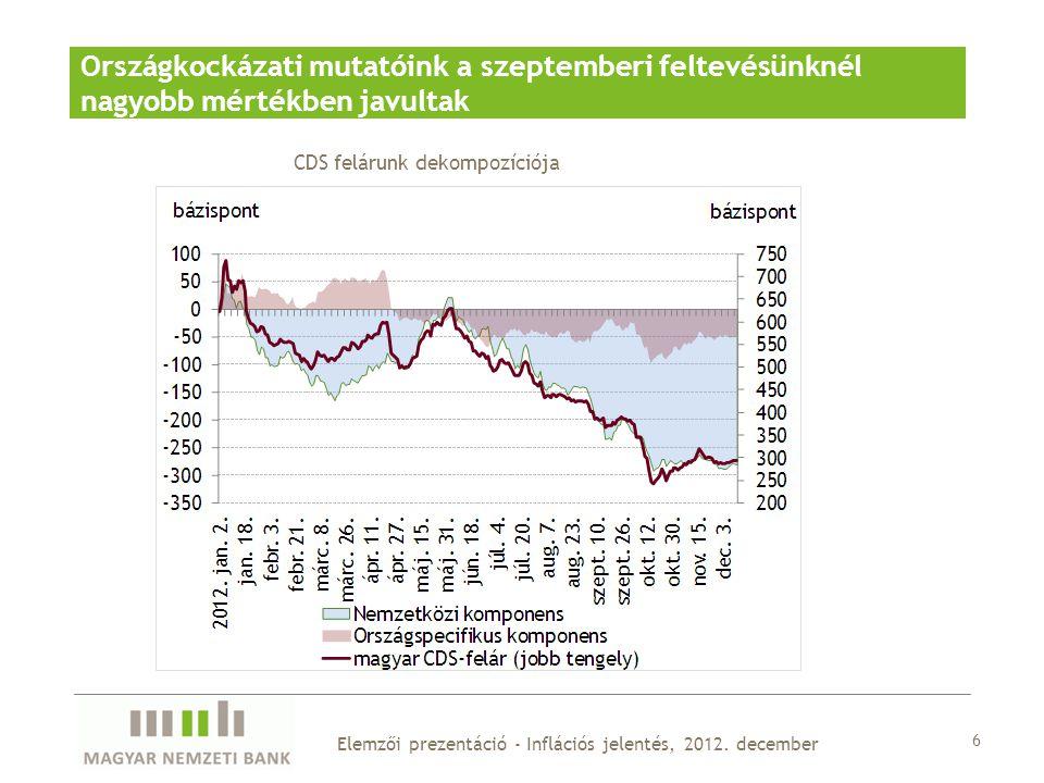 6 Elemzői prezentáció - Inflációs jelentés, 2012.