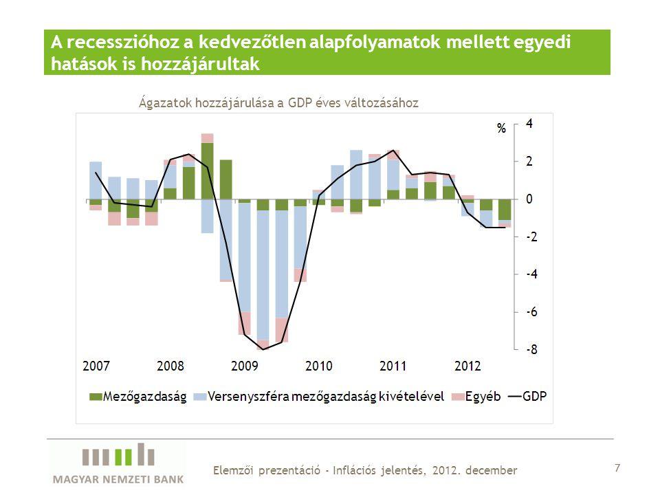 7 Elemzői prezentáció - Inflációs jelentés, 2012.
