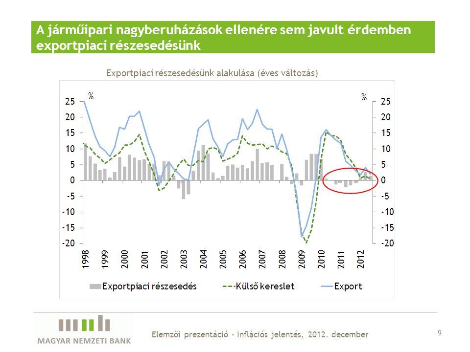 9 Elemzői prezentáció - Inflációs jelentés, 2012.
