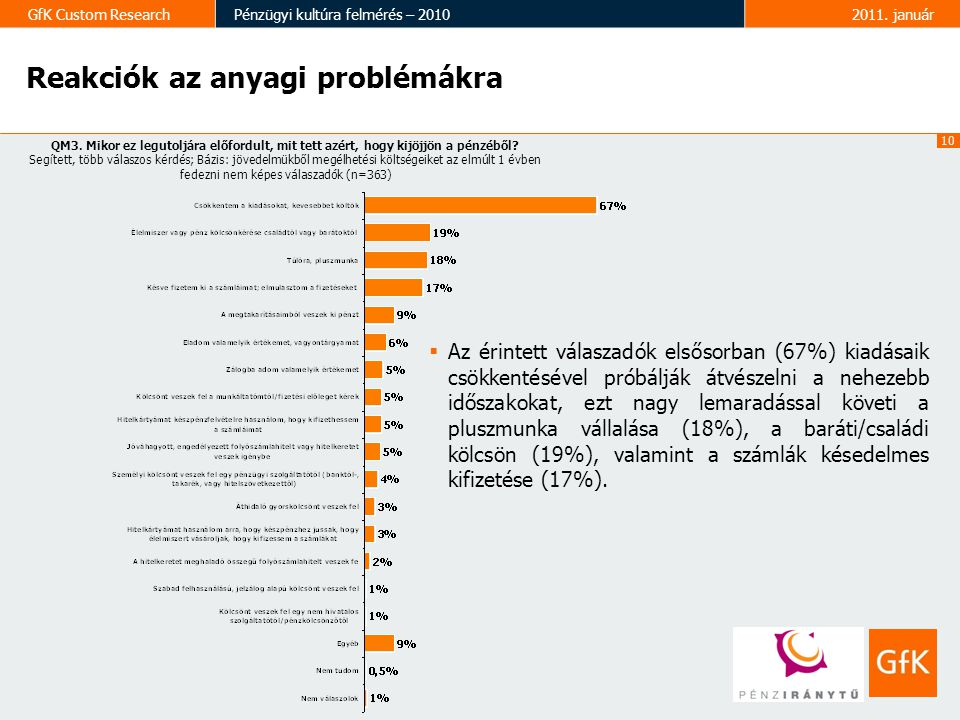 10 GfK Custom ResearchPénzügyi kultúra felmérés – 20102011. január QM3. Mikor ez legutoljára előfordult, mit tett azért, hogy kijöjjön a pénzéből? Seg