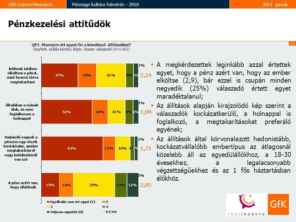 13 GfK Custom ResearchPénzügyi kultúra felmérés – 20102011. január Pénzkezelési attitűdök QP3. Mennyire ért egyet Ön a következő állításokkal? Segítet