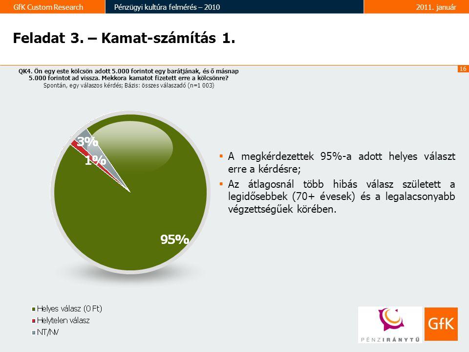 16 GfK Custom ResearchPénzügyi kultúra felmérés – 20102011. január Feladat 3. – Kamat-számítás 1. QK4. Ön egy este kölcsön adott 5.000 forintot egy ba