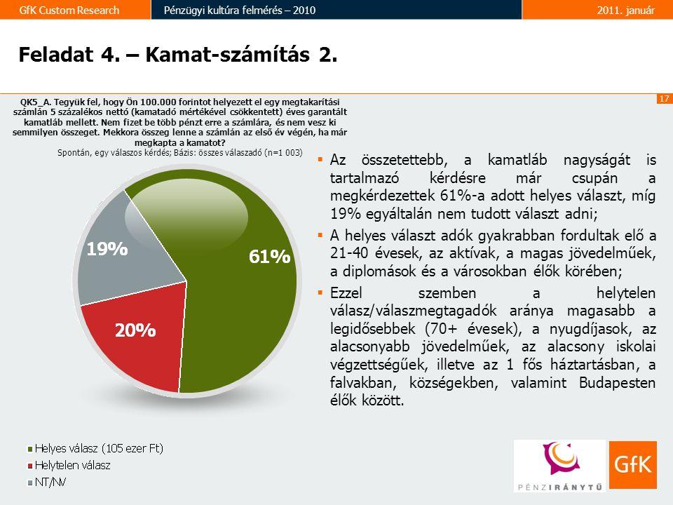 17 GfK Custom ResearchPénzügyi kultúra felmérés – 20102011. január Feladat 4. – Kamat-számítás 2. QK5_A. Tegyük fel, hogy Ön 100.000 forintot helyezet