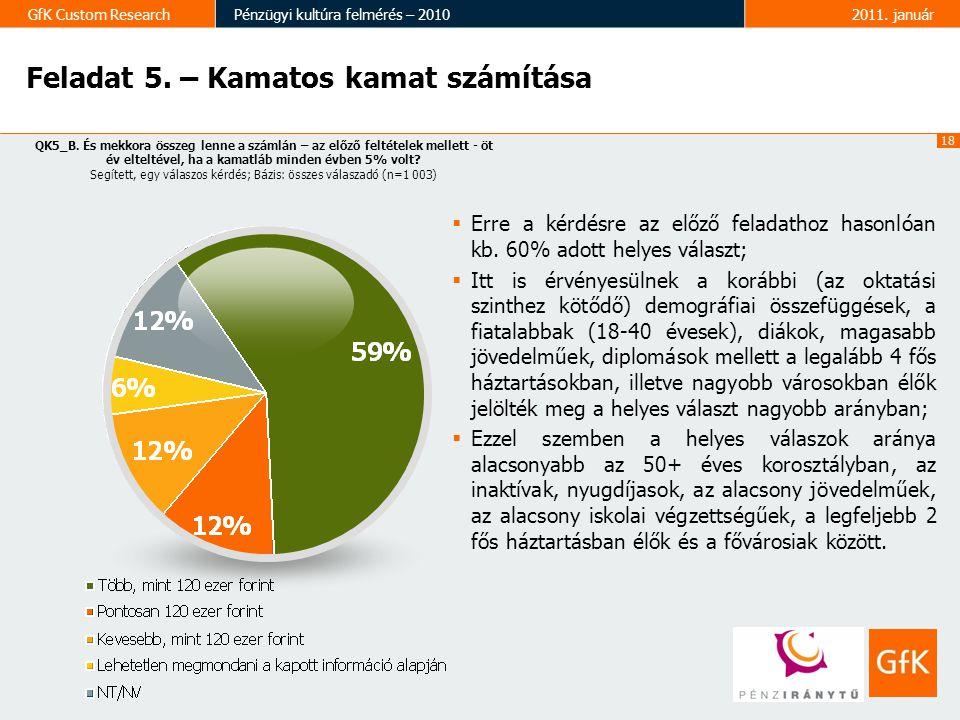 18 GfK Custom ResearchPénzügyi kultúra felmérés – 20102011. január Feladat 5. – Kamatos kamat számítása QK5_B. És mekkora összeg lenne a számlán – az