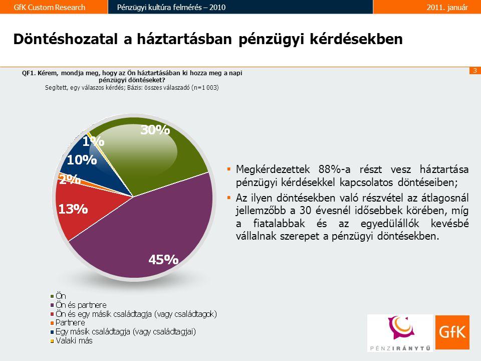 3 GfK Custom ResearchPénzügyi kultúra felmérés – 20102011. január Döntéshozatal a háztartásban pénzügyi kérdésekben QF1. Kérem, mondja meg, hogy az Ön