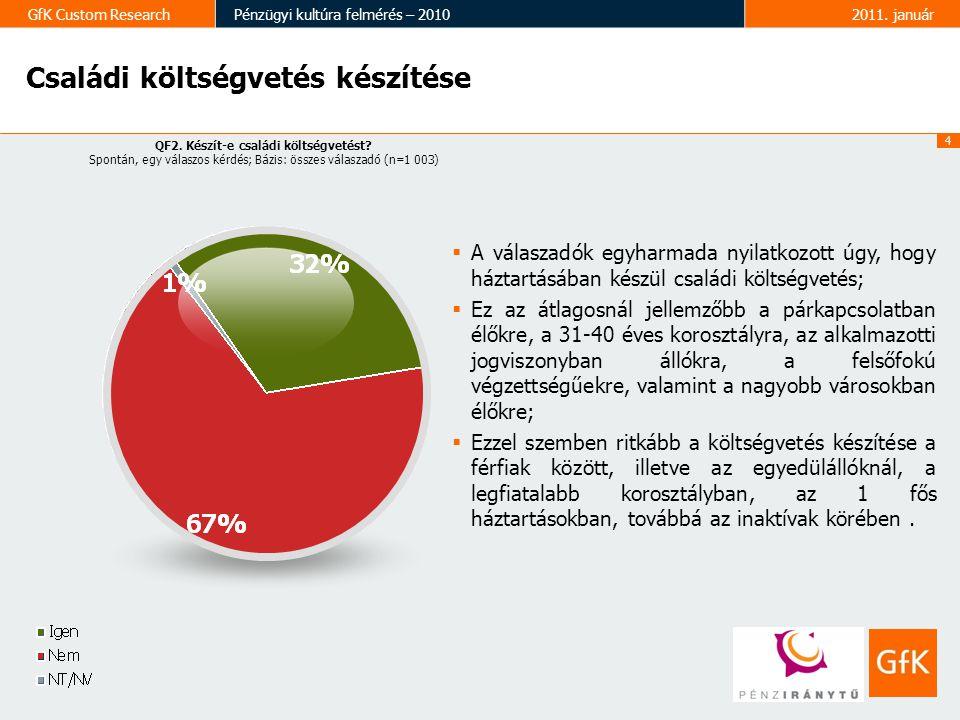 4 GfK Custom ResearchPénzügyi kultúra felmérés – 20102011. január Családi költségvetés készítése QF2. Készít-e családi költségvetést? Spontán, egy vál
