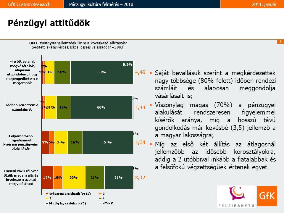 8 GfK Custom ResearchPénzügyi kultúra felmérés – 20102011. január Pénzügyi attitűdök QM1. Mennyire jellemzőek Önre a következő állítások? Segített, sk