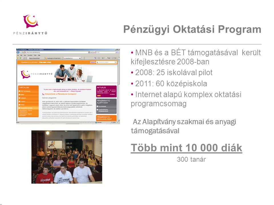 Mintacím szerkesztése Pénzügyi Oktatási Program MNB és a BÉT támogatásával került kifejlesztésre 2008-ban 2008: 25 iskolával pilot 2011: 60 középiskola Internet alapú komplex oktatási programcsomag Több mint 10 000 diák 300 tanár Az Alapítvány szakmai és anyagi támogatásával