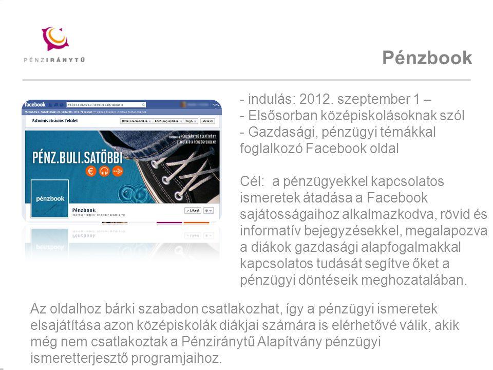Mintacím szerkesztése Pénzbook - indulás: 2012.