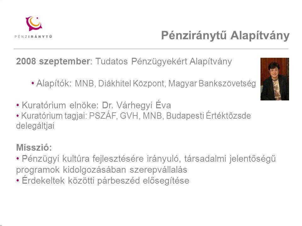 Mintacím szerkesztése Pénziránytű Alapítvány 2008 szeptember: Tudatos Pénzügyekért Alapítvány Alapítók: MNB, Diákhitel Központ, Magyar Bankszövetség Kuratórium elnöke: Dr.