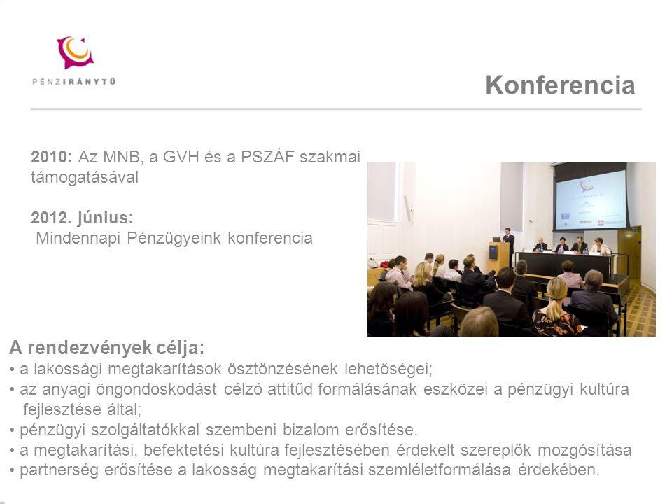 Mintacím szerkesztése Konferencia 2010: Az MNB, a GVH és a PSZÁF szakmai támogatásával 2012.