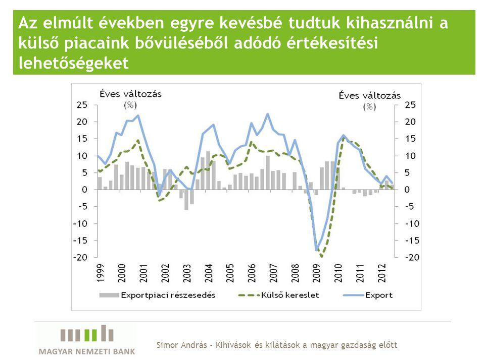 Simor András - Kihívások és kilátások a magyar gazdaság előtt Az elmúlt években egyre kevésbé tudtuk kihasználni a külső piacaink bővüléséből adódó értékesítési lehetőségeket