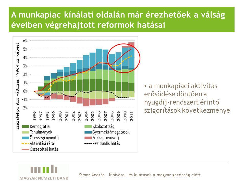 Simor András - Kihívások és kilátások a magyar gazdaság előtt A munkapiac kínálati oldalán már érezhetőek a válság éveiben végrehajtott reformok hatásai a munkapiaci aktivitás erősödése döntően a nyugdíj-rendszert érintő szigorítások következménye