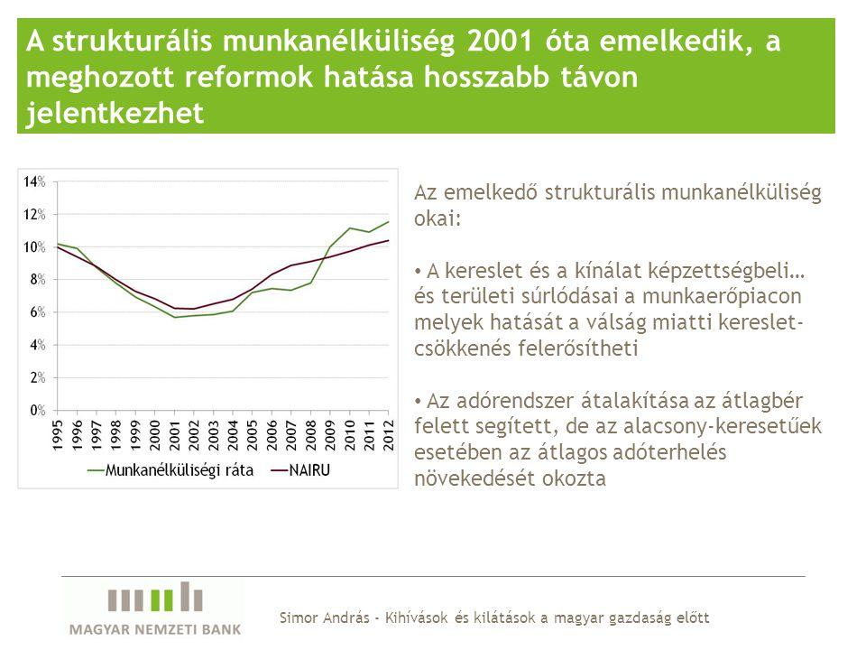 Simor András - Kihívások és kilátások a magyar gazdaság előtt A strukturális munkanélküliség 2001 óta emelkedik, a meghozott reformok hatása hosszabb távon jelentkezhet Az emelkedő strukturális munkanélküliség okai: A kereslet és a kínálat képzettségbeli… és területi súrlódásai a munkaerőpiacon melyek hatását a válság miatti kereslet- csökkenés felerősítheti Az adórendszer átalakítása az átlagbér felett segített, de az alacsony-keresetűek esetében az átlagos adóterhelés növekedését okozta