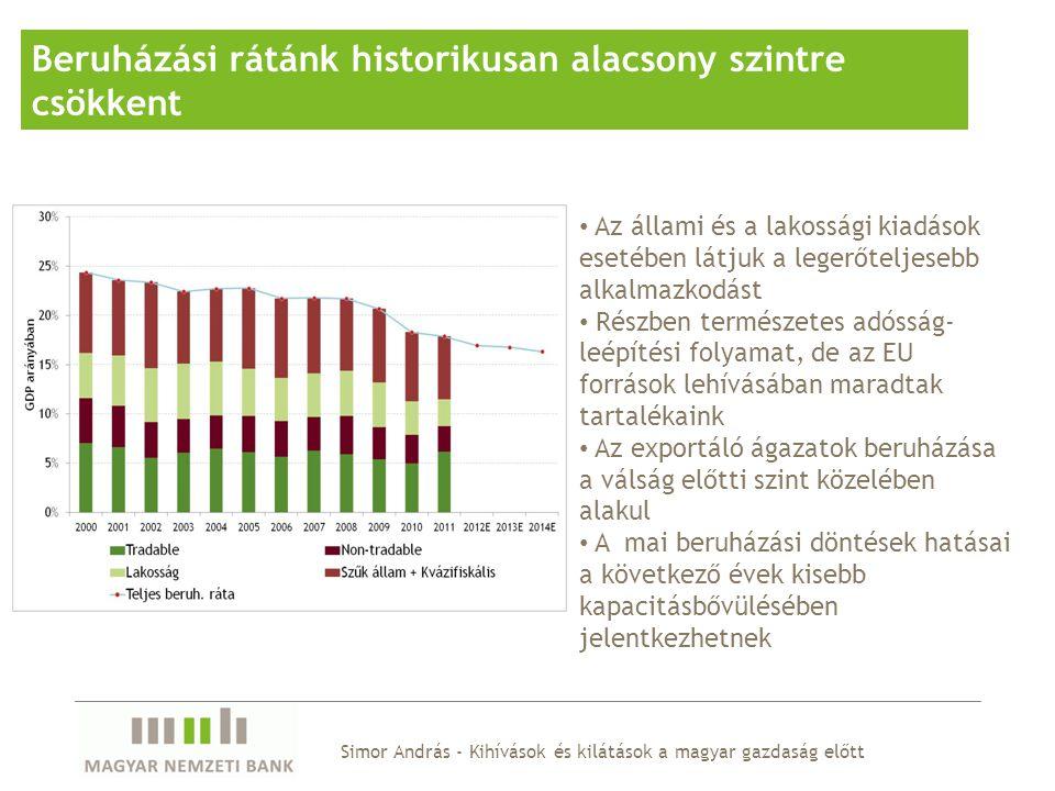 Simor András - Kihívások és kilátások a magyar gazdaság előtt Beruházási rátánk historikusan alacsony szintre csökkent Az állami és a lakossági kiadások esetében látjuk a legerőteljesebb alkalmazkodást Részben természetes adósság- leépítési folyamat, de az EU források lehívásában maradtak tartalékaink Az exportáló ágazatok beruházása a válság előtti szint közelében alakul A mai beruházási döntések hatásai a következő évek kisebb kapacitásbővülésében jelentkezhetnek
