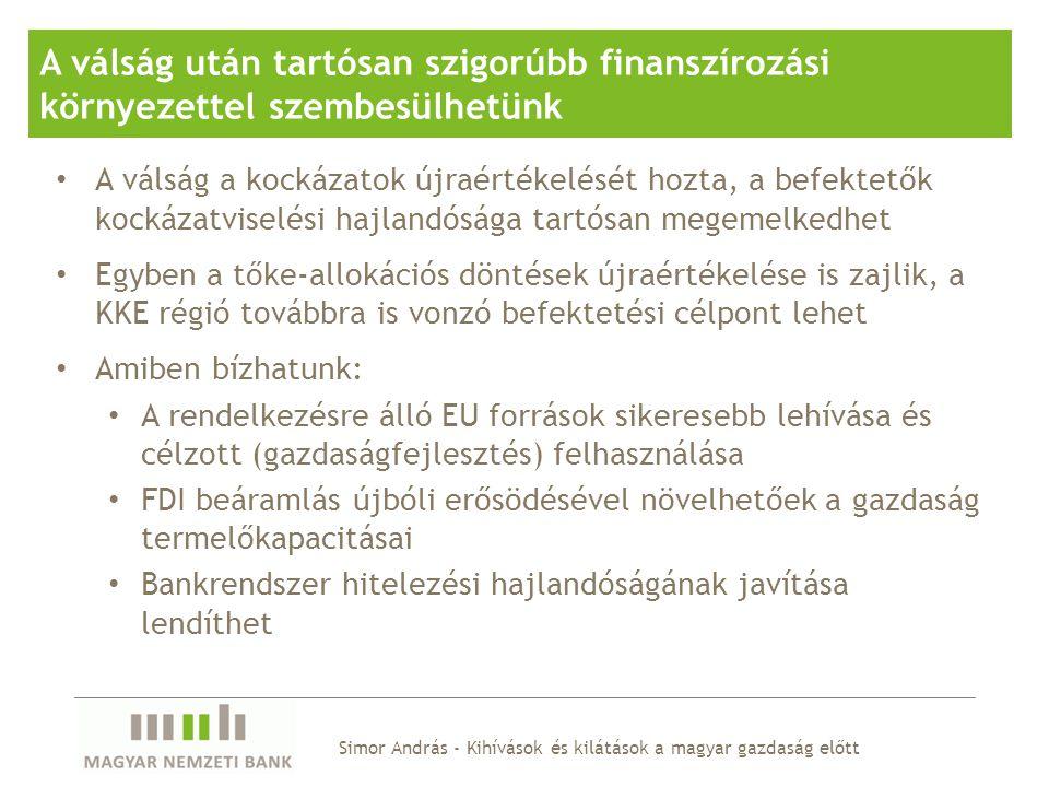 A válság a kockázatok újraértékelését hozta, a befektetők kockázatviselési hajlandósága tartósan megemelkedhet Egyben a tőke-allokációs döntések újraértékelése is zajlik, a KKE régió továbbra is vonzó befektetési célpont lehet Amiben bízhatunk: A rendelkezésre álló EU források sikeresebb lehívása és célzott (gazdaságfejlesztés) felhasználása FDI beáramlás újbóli erősödésével növelhetőek a gazdaság termelőkapacitásai Bankrendszer hitelezési hajlandóságának javítása lendíthet Simor András - Kihívások és kilátások a magyar gazdaság előtt A válság után tartósan szigorúbb finanszírozási környezettel szembesülhetünk