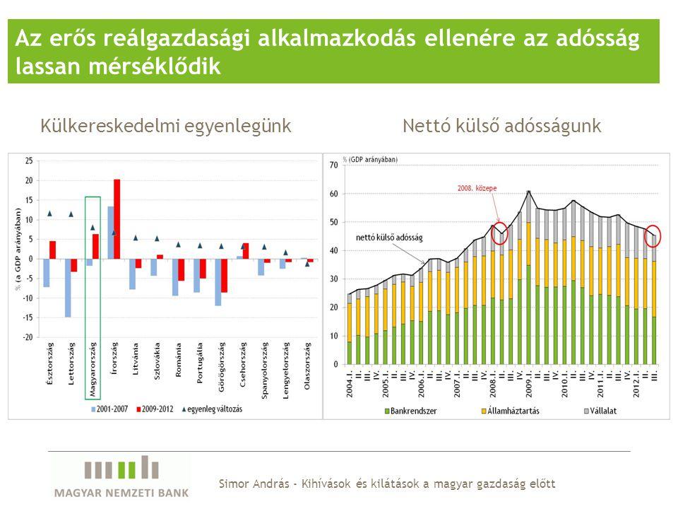 Simor András - Kihívások és kilátások a magyar gazdaság előtt Az erős reálgazdasági alkalmazkodás ellenére az adósság lassan mérséklődik Külkereskedelmi egyenlegünkNettó külső adósságunk