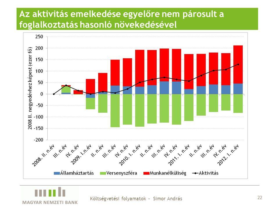 22 Az aktivitás emelkedése egyelőre nem párosult a foglalkoztatás hasonló növekedésével Költségvetési folyamatok - Simor András