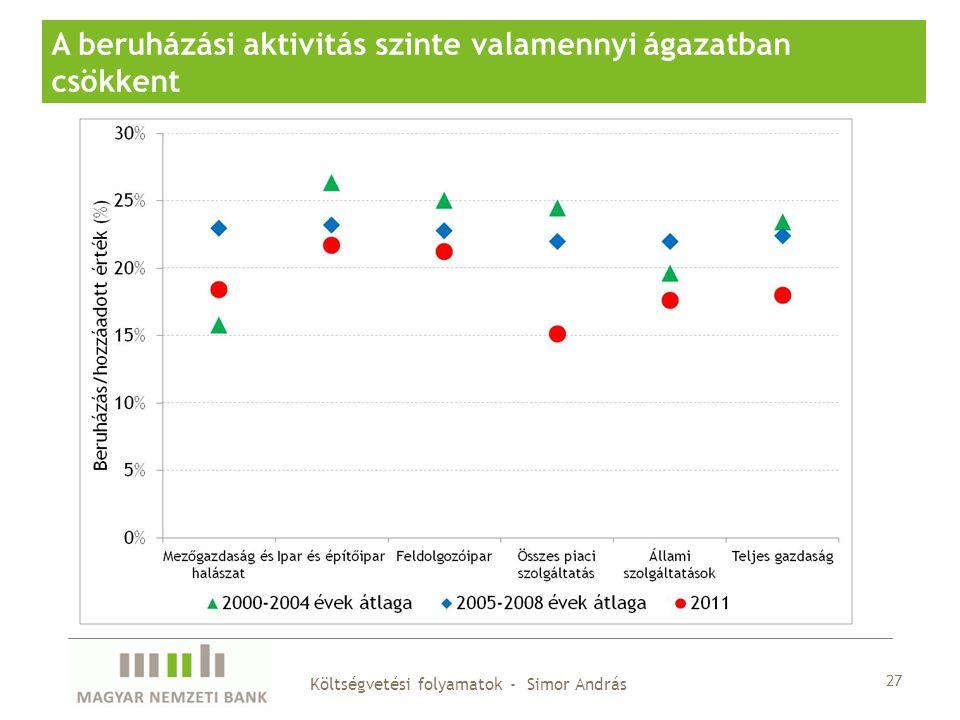 27 A beruházási aktivitás szinte valamennyi ágazatban csökkent Költségvetési folyamatok - Simor András