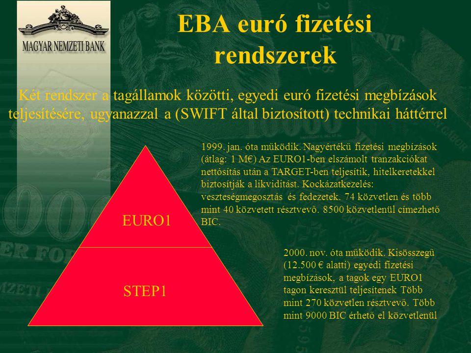 EBA STEP2 - általános jellemzők  az első pán-európai automatizált elszámolóház (PEACH) kizárólag az EU tagállamokban működő hitelintézetek részére  Kisösszegű, nem időkritikus fizetési megbízások feldolgozása  Éles próbaüzem: 2003 április, Éles indulás: 2003 július  48 közvetlen és több mint 1,100 közvetett résztvevő (2004 januárban)  STP biztosítása a meglévő nemzetközi szabványok használatával (SWIFT, IBAN, BIC)  minimalizálja a bankok kisösszegű, ügyfél fizetési megbízásokkal kapcsolatos belső költségeit  hosszabb távon lehetőséget biztosít a belföldi elszámolási forgalom migrálására is