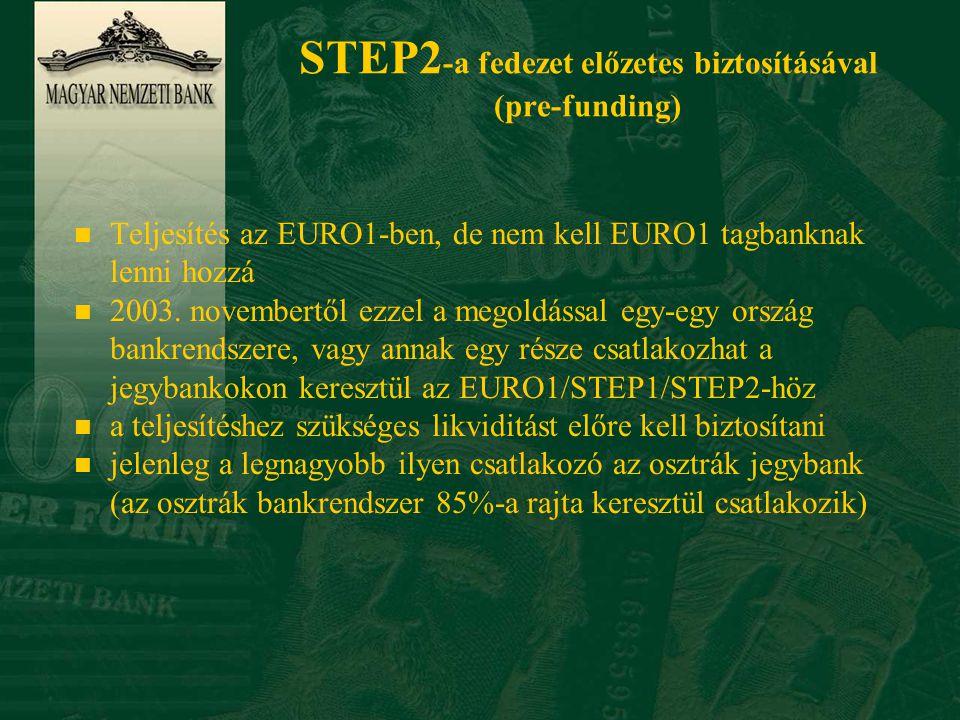 Közvetlen csatlakozás 1 kötegek 1 11 likviditás STEP2 1.