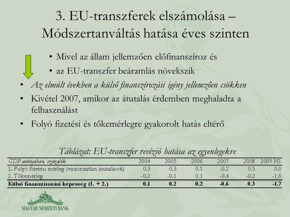 3. EU-transzferek elszámolása – Módszertanváltás hatása éves szinten Mivel az állam jellemzően előfinanszíroz és az EU-transzfer beáramlás növekszik A