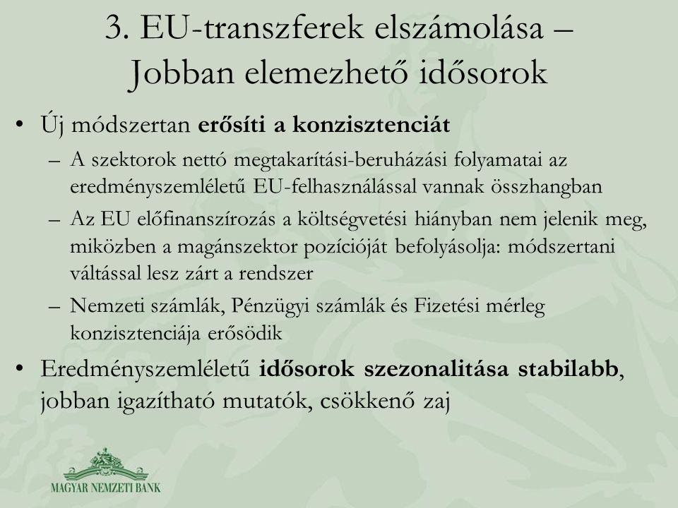 3. EU-transzferek elszámolása – Jobban elemezhető idősorok Új módszertan erősíti a konzisztenciát –A szektorok nettó megtakarítási-beruházási folyamat