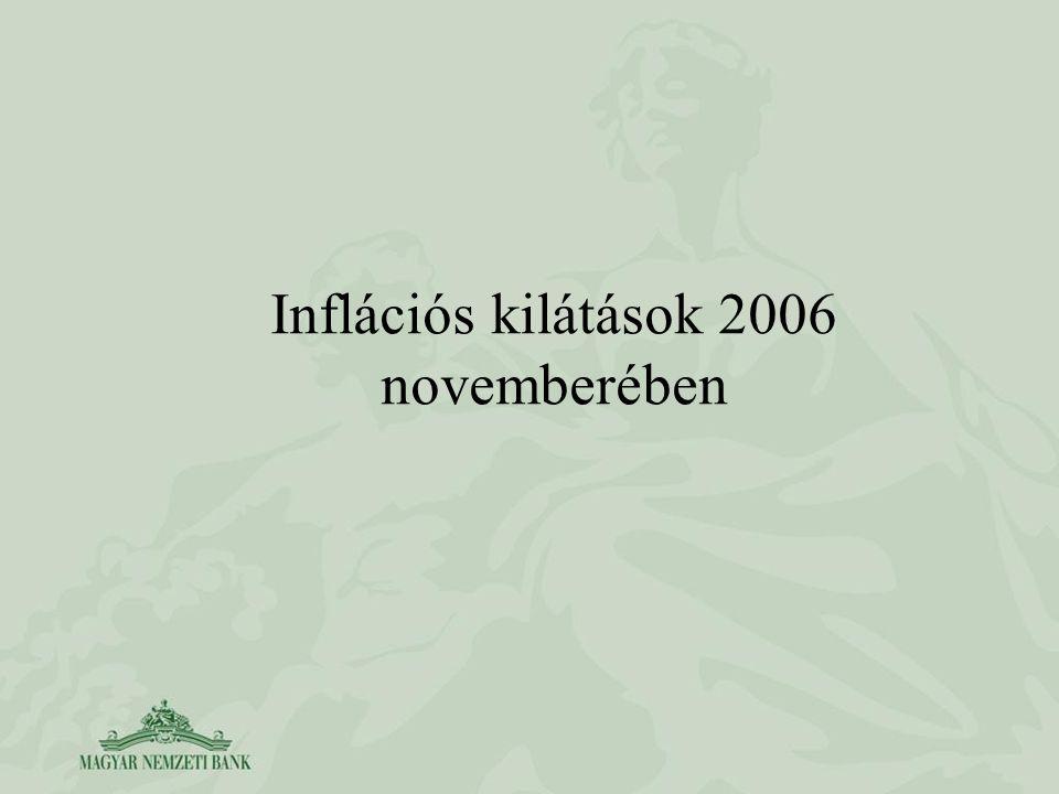 Inflációs kilátások 2006 novemberében