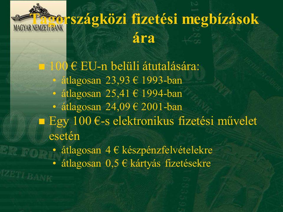 Tagországközi fizetési megbízások ára n 100 € EU-n belüli átutalására: átlagosan 23,93 € 1993-ban átlagosan 25,41 € 1994-ban átlagosan 24,09 € 2001-ban n Egy 100 €-s elektronikus fizetési művelet esetén átlagosan 4 € készpénzfelvételekre átlagosan 0,5 € kártyás fizetésekre