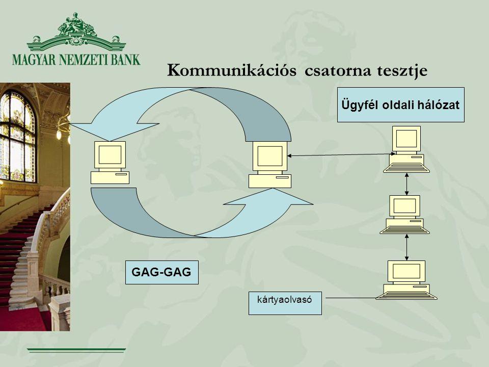 Kommunikációs csatorna tesztje kártyaolvasó GAG-GAG Ügyfél oldali hálózat