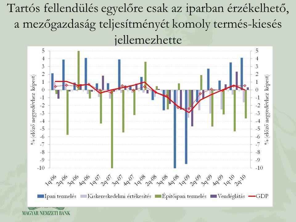 Az alapfeltevéseink inflációs hatásúak, amit döntően a gyengébb árfolyam-feltevés okoz