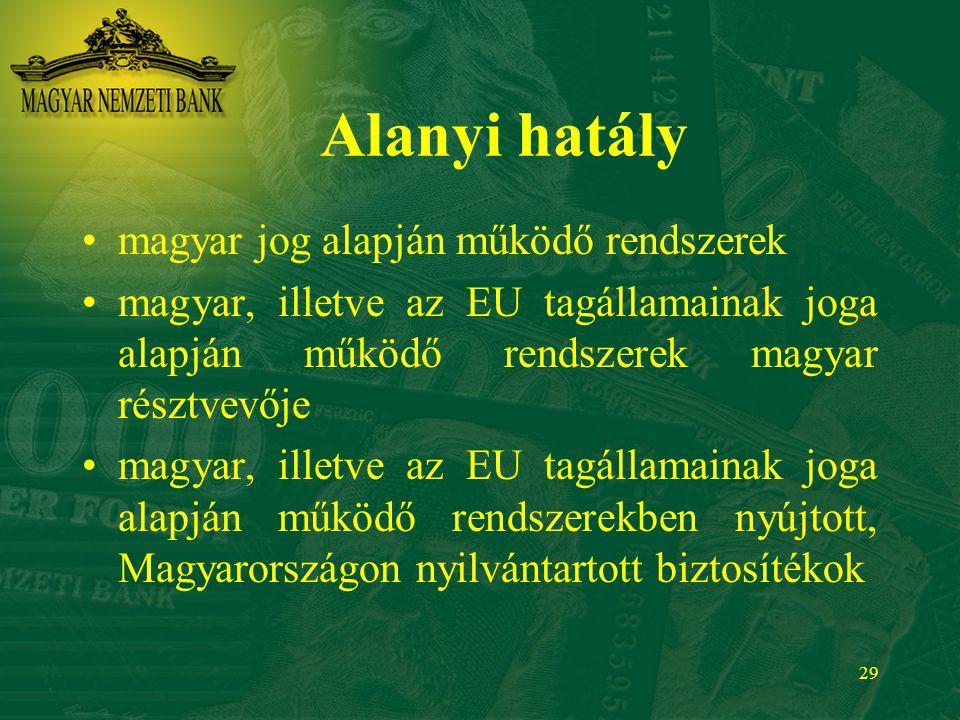 29 Alanyi hatály magyar jog alapján működő rendszerek magyar, illetve az EU tagállamainak joga alapján működő rendszerek magyar résztvevője magyar, il