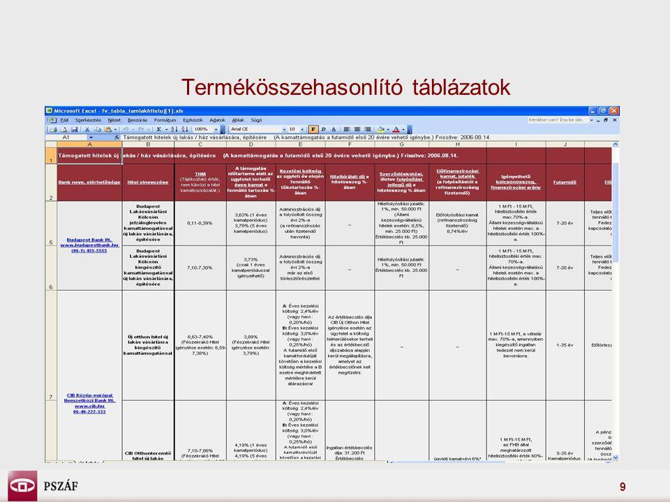 9 Termékösszehasonlító táblázatok