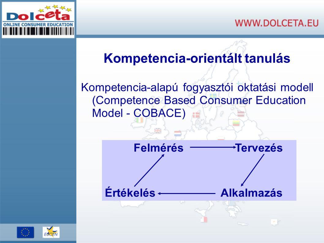 Kompetencia-orientált tanulás Kompetencia-alapú fogyasztói oktatási modell (Competence Based Consumer Education Model - COBACE) FelmérésTervezés ÉrtékelésAlkalmazás