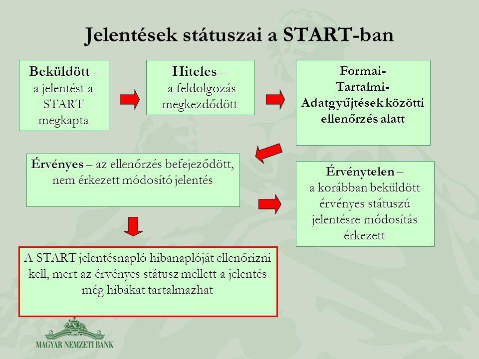 Jelentések státuszai a START-ban Hiteles – a feldolgozás megkezdődött a feldolgozás megkezdődött Érvényes – az ellenőrzés befejeződött, nem érkezett módosító jelentés Beküldött - a jelentést a START megkapta Érvénytelen – a korábban beküldött érvényes státuszú jelentésre módosítás érkezett A START jelentésnapló hibanaplóját ellenőrizni kell, mert az érvényes státusz mellett a jelentés még hibákat tartalmazhat Formai-Tartalmi- Adatgyűjtések közötti ellenőrzés alatt