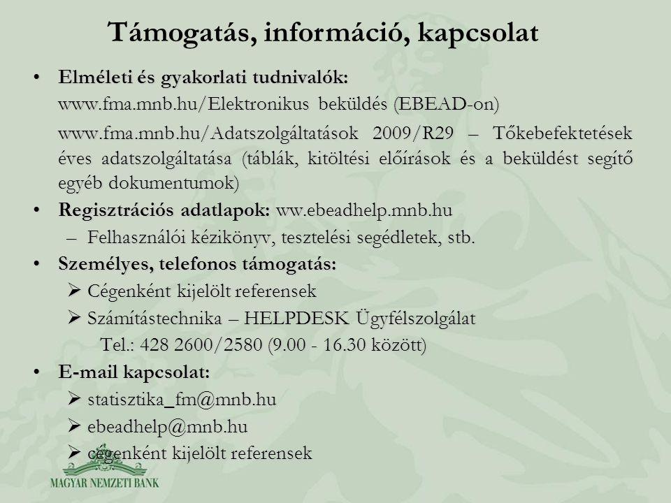 Támogatás, információ, kapcsolat Elméleti és gyakorlati tudnivalók:Elméleti és gyakorlati tudnivalók: www.fma.mnb.hu/Elektronikus beküldés (EBEAD-on) www.fma.mnb.hu/Adatszolgáltatások 2009/R29 – Tőkebefektetések éves adatszolgáltatása (táblák, kitöltési előírások és a beküldést segítő egyéb dokumentumok) Regisztrációs adatlapok: ww.ebeadhelp.mnb.huRegisztrációs adatlapok: ww.ebeadhelp.mnb.hu –Felhasználói kézikönyv, tesztelési segédletek, stb.