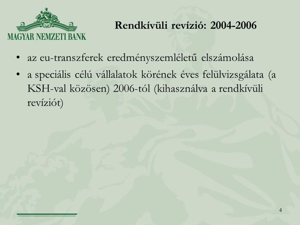 4 Rendkívüli revízió: 2004-2006 az eu-transzferek eredményszemléletű elszámolása a speciális célú vállalatok körének éves felülvizsgálata (a KSH-val közösen) 2006-tól (kihasználva a rendkívüli revíziót)