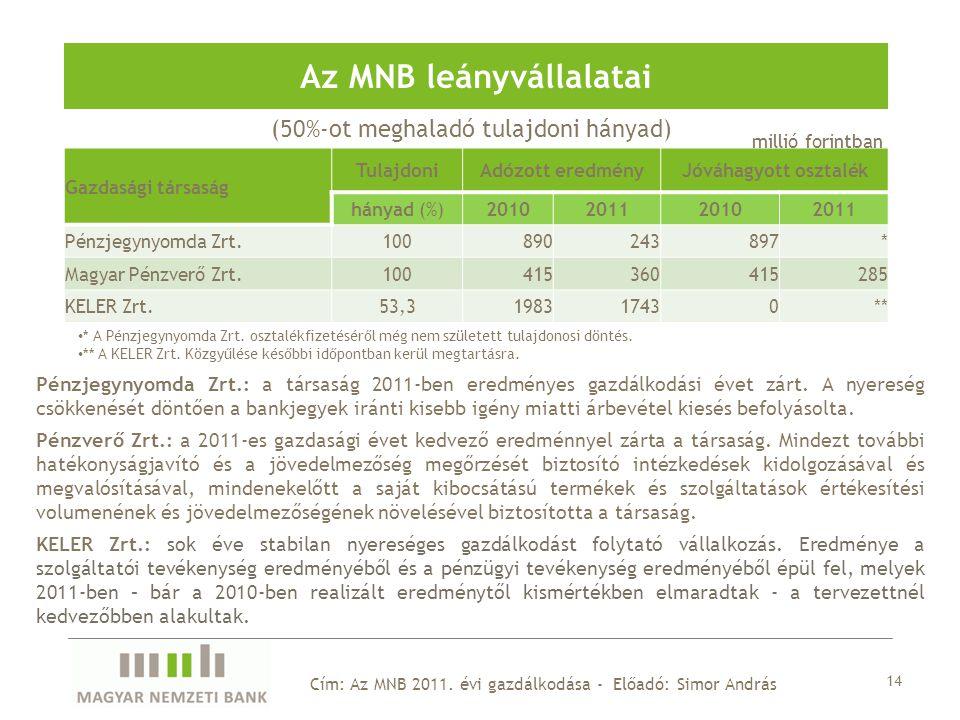 14 Cím: Az MNB 2011.