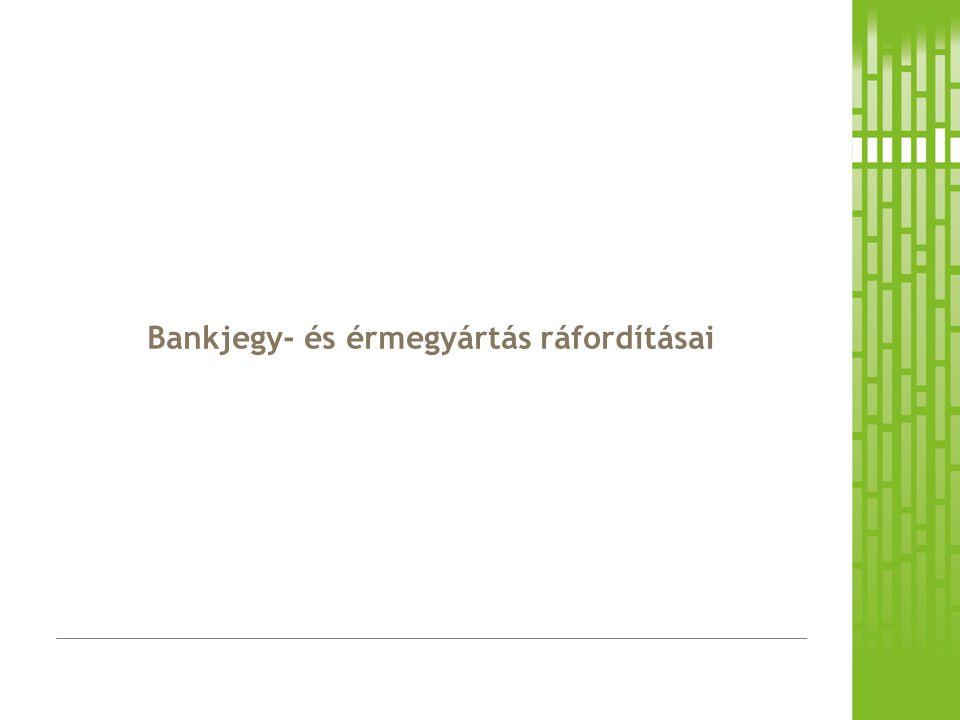 Bankjegy- és érmegyártás ráfordításai