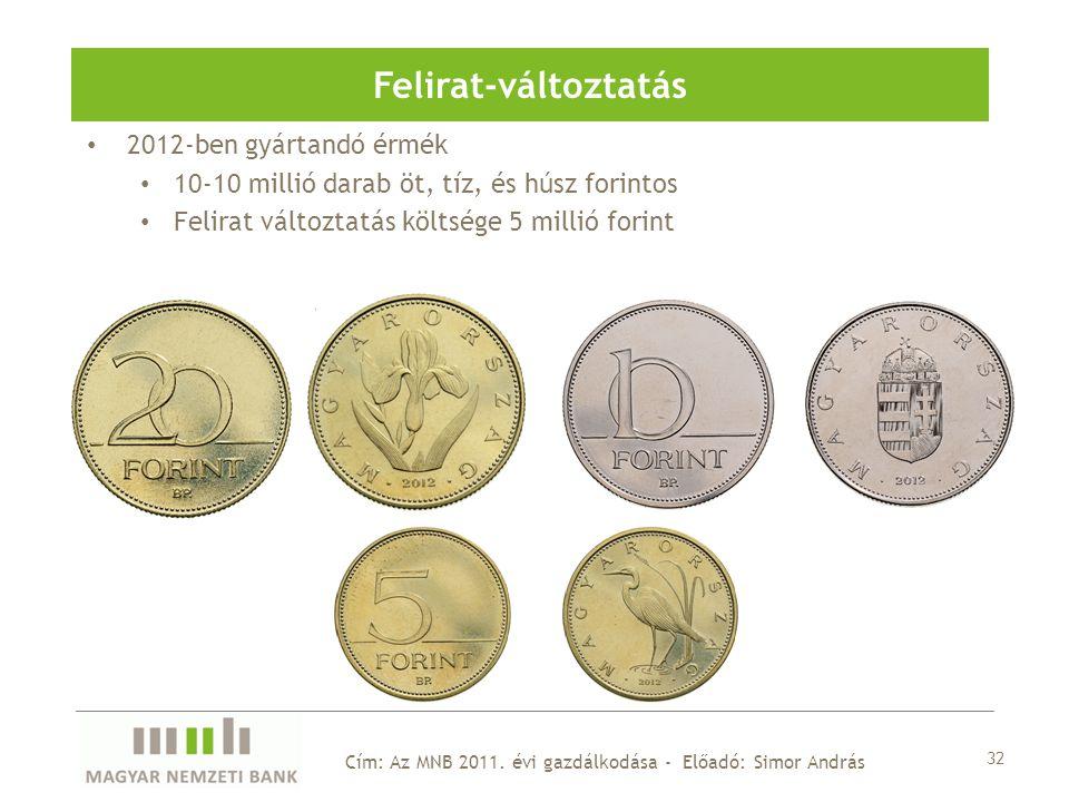 2012-ben gyártandó érmék 10-10 millió darab öt, tíz, és húsz forintos Felirat változtatás költsége 5 millió forint 32 Cím: Az MNB 2011.