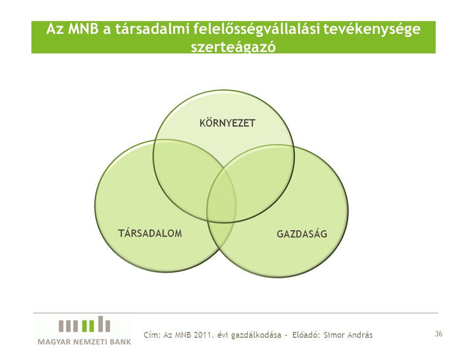 36 Az MNB a társadalmi felelősségvállalási tevékenysége szerteágazó Cím: Az MNB 2011.
