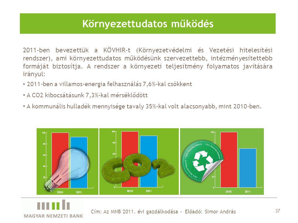 37 Környezettudatos működés 2011-ben bevezettük a KÖVHIR-t (Környezetvédelmi és Vezetési hitelesítési rendszer), ami környezettudatos működésünk szervezettebb, intézményesítettebb formáját biztosítja.