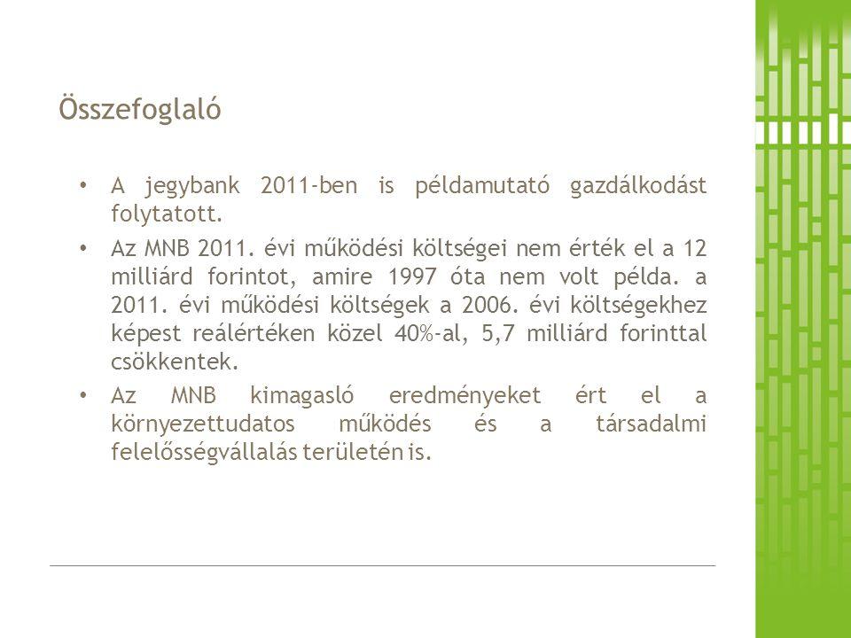 A jegybank 2011-ben is példamutató gazdálkodást folytatott.
