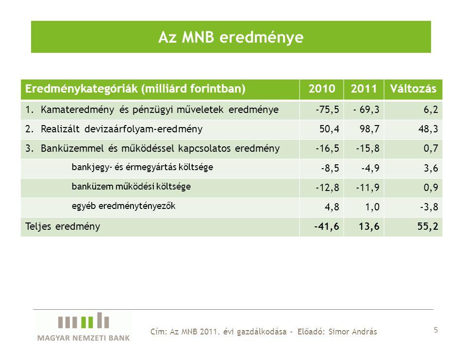 5 Cím: Az MNB 2011.