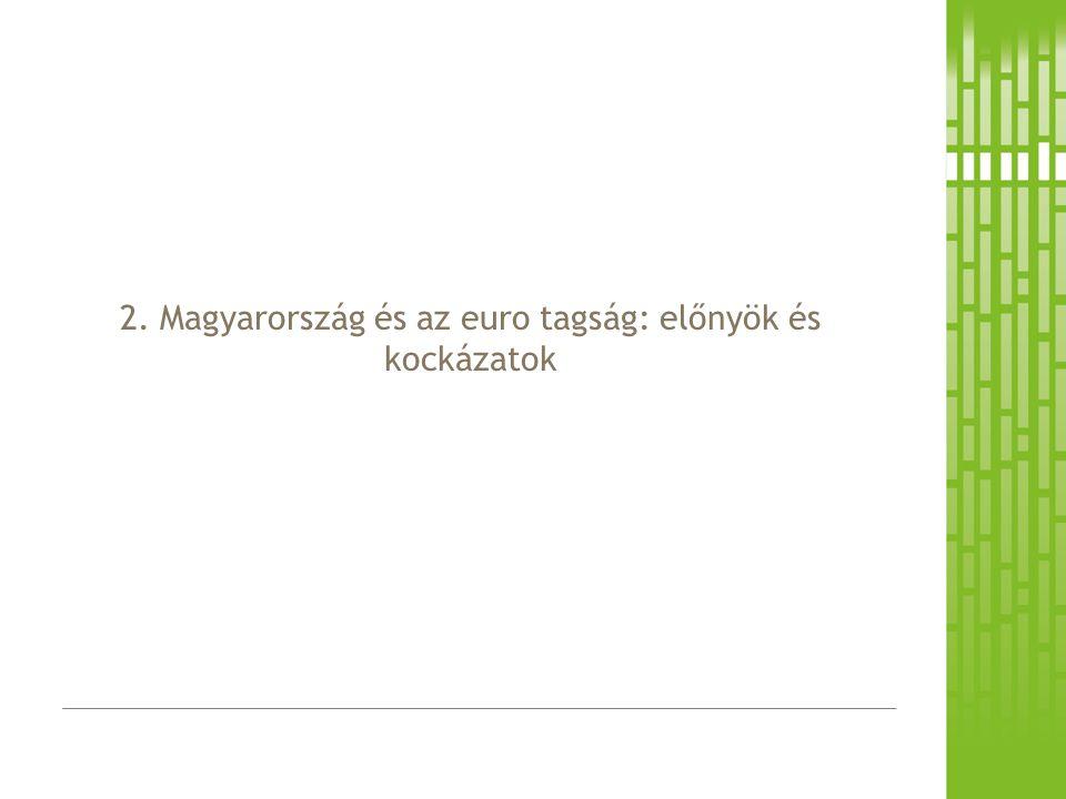 2. Magyarország és az euro tagság: előnyök és kockázatok