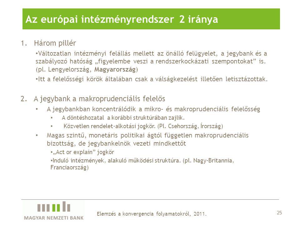 Az európai intézményrendszer 2 iránya 25 1.