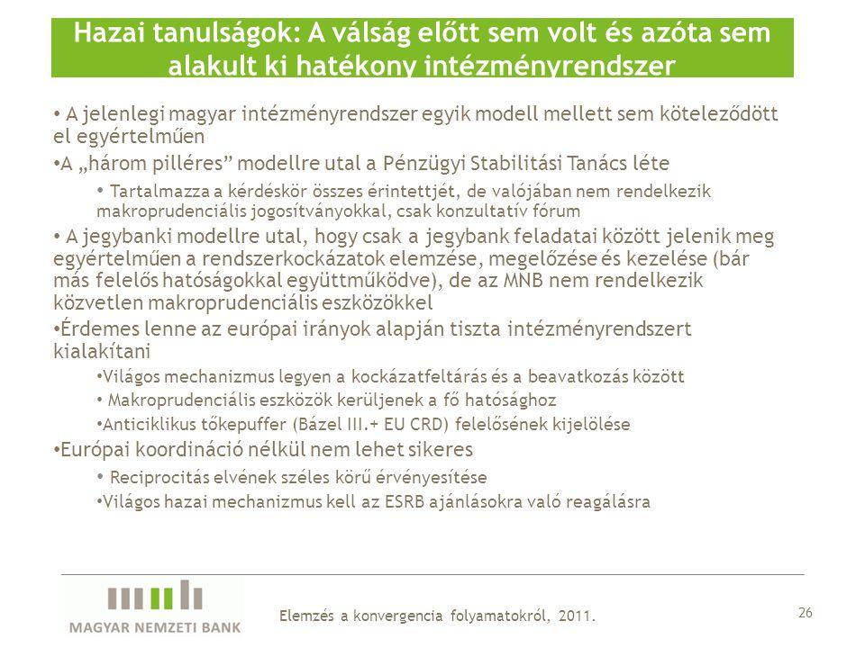 """Hazai tanulságok: A válság előtt sem volt és azóta sem alakult ki hatékony intézményrendszer 26 A jelenlegi magyar intézményrendszer egyik modell mellett sem köteleződött el egyértelműen A """"három pilléres modellre utal a Pénzügyi Stabilitási Tanács léte Tartalmazza a kérdéskör összes érintettjét, de valójában nem rendelkezik makroprudenciális jogosítványokkal, csak konzultatív fórum A jegybanki modellre utal, hogy csak a jegybank feladatai között jelenik meg egyértelműen a rendszerkockázatok elemzése, megelőzése és kezelése (bár más felelős hatóságokkal együttműködve), de az MNB nem rendelkezik közvetlen makroprudenciális eszközökkel Érdemes lenne az európai irányok alapján tiszta intézményrendszert kialakítani Világos mechanizmus legyen a kockázatfeltárás és a beavatkozás között Makroprudenciális eszközök kerüljenek a fő hatósághoz Anticiklikus tőkepuffer (Bázel III.+ EU CRD) felelősének kijelölése Európai koordináció nélkül nem lehet sikeres Reciprocitás elvének széles körű érvényesítése Világos hazai mechanizmus kell az ESRB ajánlásokra való reagálásra Elemzés a konvergencia folyamatokról, 2011."""