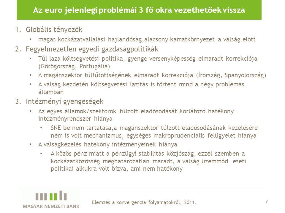 Erősség a vállalati szektor rugalmas alkalmazkodási készsége 28 Cégszintű bérmegállapodások Alacsony a munkaerő-felvétel és az elbocsátás költsége A vállalatok rugalmasan képesek alkalmazkodni a megváltozott jövedelmezőségi helyzethez Ezt alátámasztják a válság tapasztalatai is Fajlagos munkaköltségek szintje Elemzés a konvergencia folyamatokról, 2011.