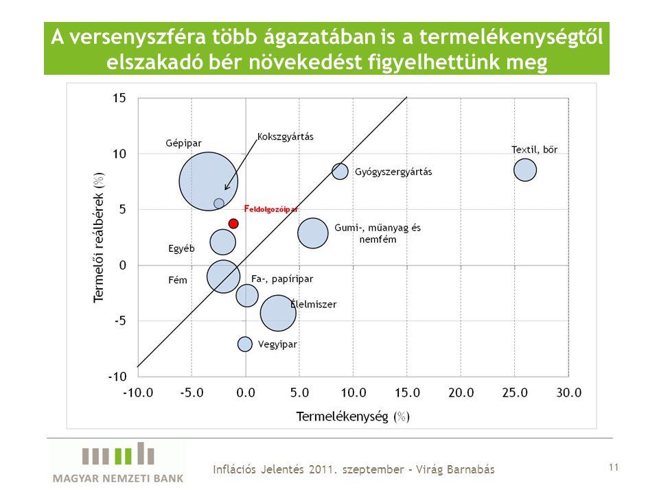 11 A versenyszféra több ágazatában is a termelékenységtől elszakadó bér növekedést figyelhettünk meg Inflációs Jelentés 2011.