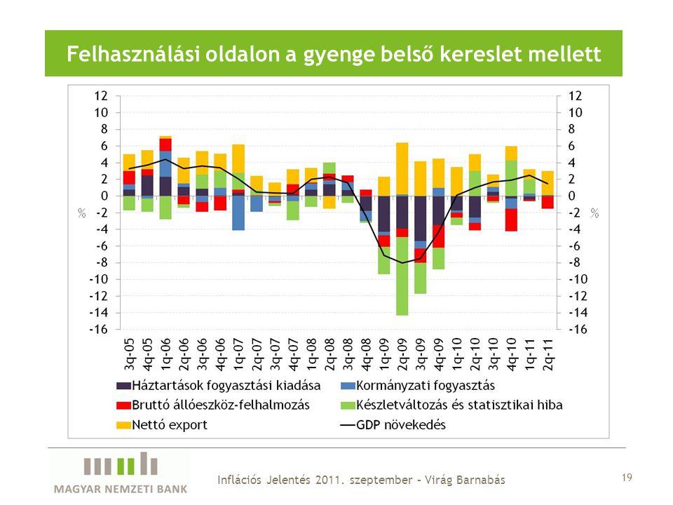 19 Felhasználási oldalon a gyenge belső kereslet mellett Inflációs Jelentés 2011.